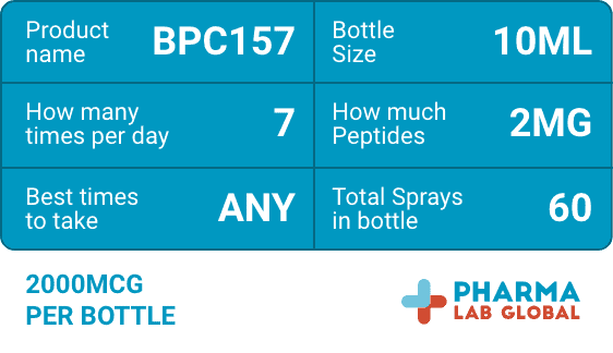 Buy BPC157 Nasal Spray| Direct SARMS